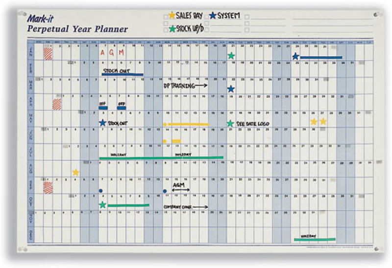 PERPETUAL YEAR PLANNER MAP MARKETING PYP
